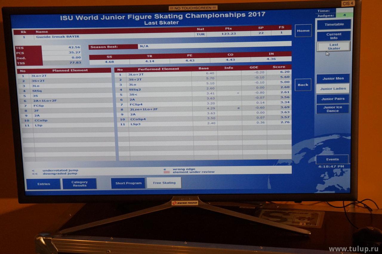 Guzide Irmak Bayir's scores